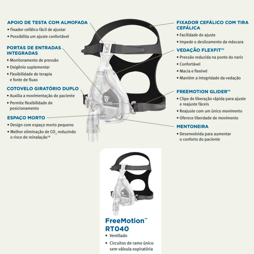 Máscara Oronasal Ventilada FreeMotion - Fisher & Paykel
