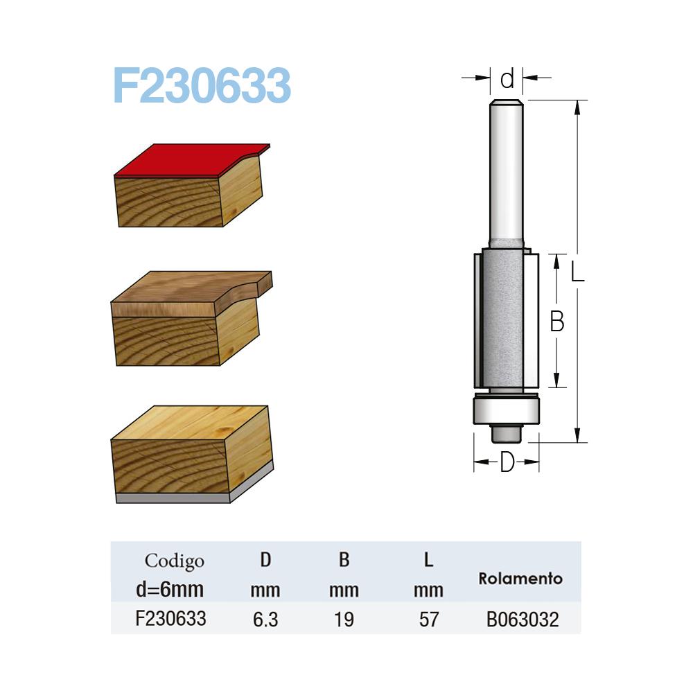 WPW - FRESA RETA C/ ROL PONTA - 6.3MM X 19MM - H6/57