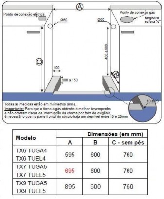 Fogão Tecno 4Q Forno Eletrico Inox