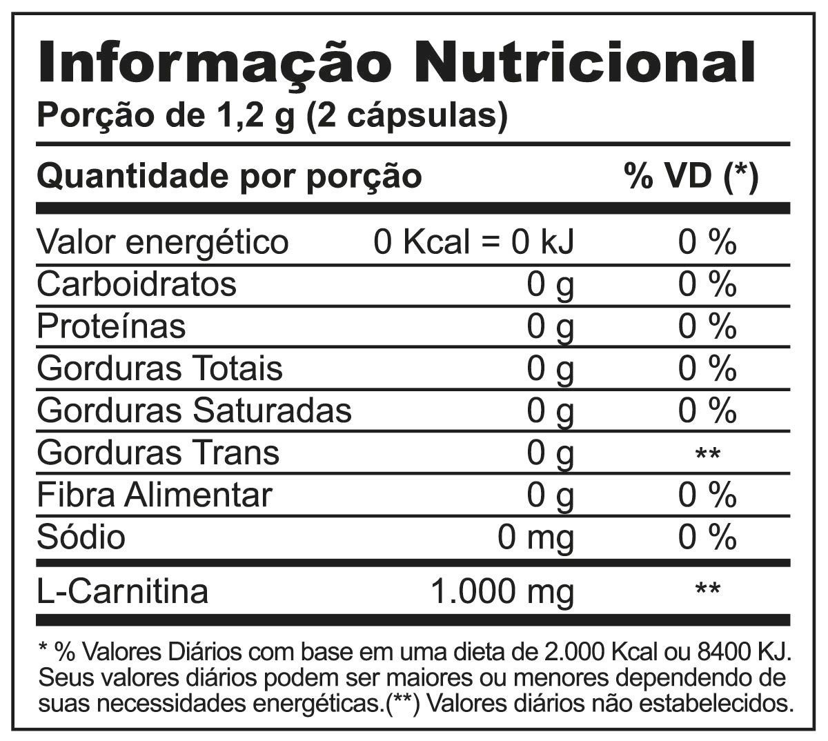 Kit 01 L carnitina + 1 Testopro500 + 1 Fort Energia e Vitalidade + 01 Display Hydrate