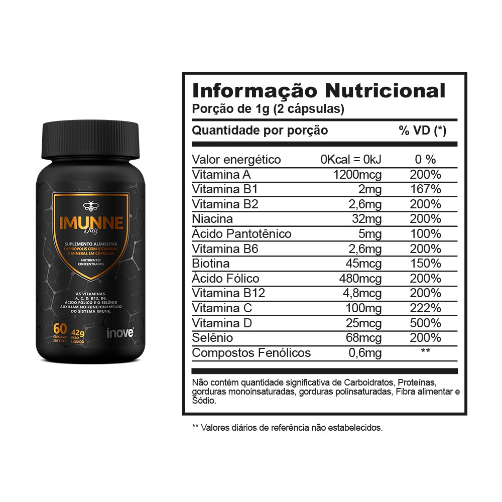 Kit Imunne Day (Própolis + Vitaminas e Minerais) + Thermogenize 420 Inove Nutrition
