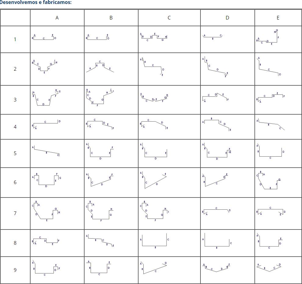 Calhas, rufos, condutores e derivados  - Galvocalhas