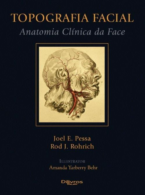 Topografia Facial - Anatomia da Face