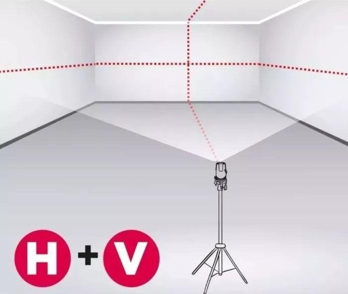 Nível Compacto 15m De Distância C/2 Linhas A Laser - Cortag