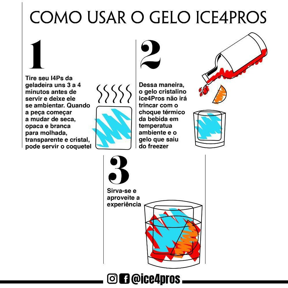 Gelo Congelado Transparente Jogo de 4 Retângulos 50x65mm Ice4Pros