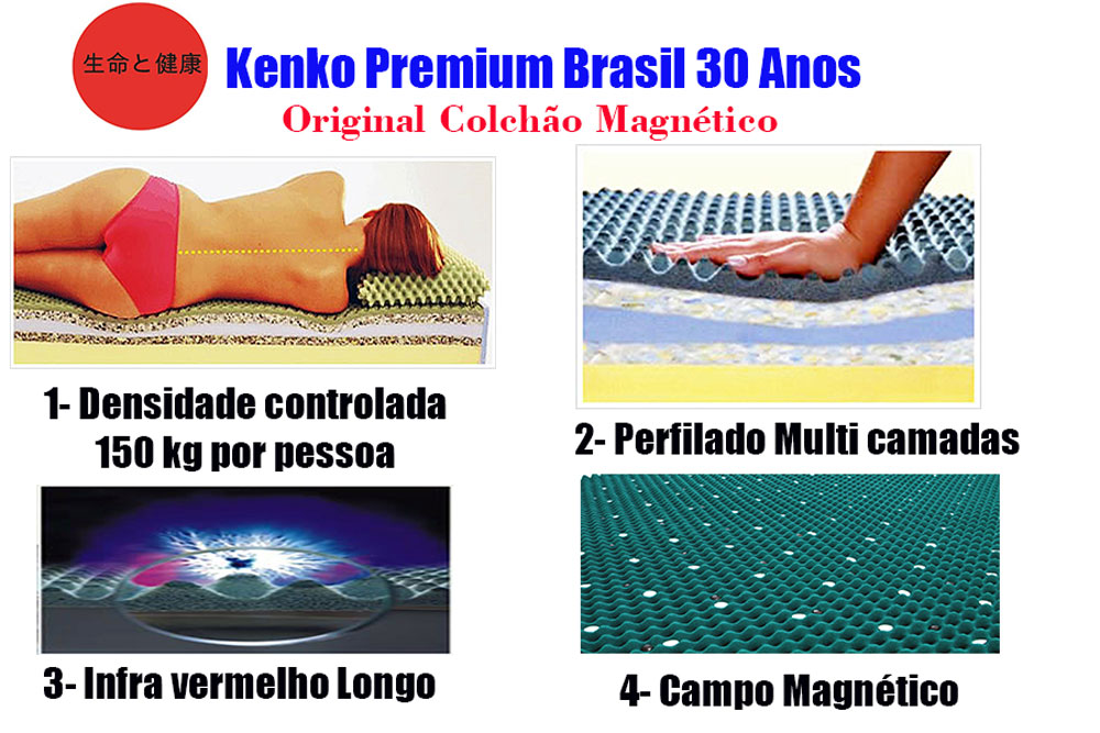 Colchão Magnético Queen Size Kenko Premium Basic C/ Massagem Eletrônica Energia Bioquãntica 1,58x1,98x27cm  - Kenko Premium Colchões