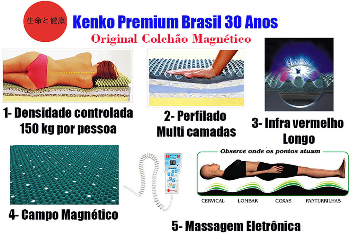 Colchão Magnético Queen Size Kenko Premium Standart  C/ Massagem Eletrônica Energia Bioquãntica 1,58x1,98x25cm  - Kenko Premium Colchões