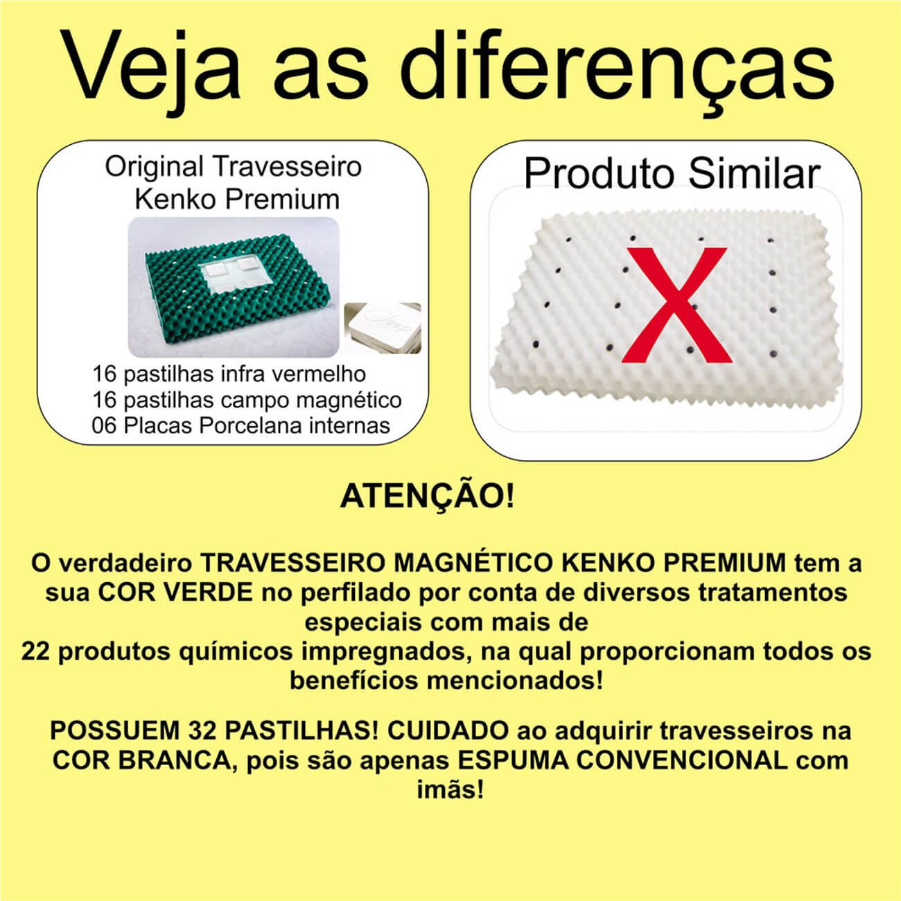 Travesseiro Magnético Kenko Premium, Modelo Luxo Exportação    - Kenko Premium Colchões