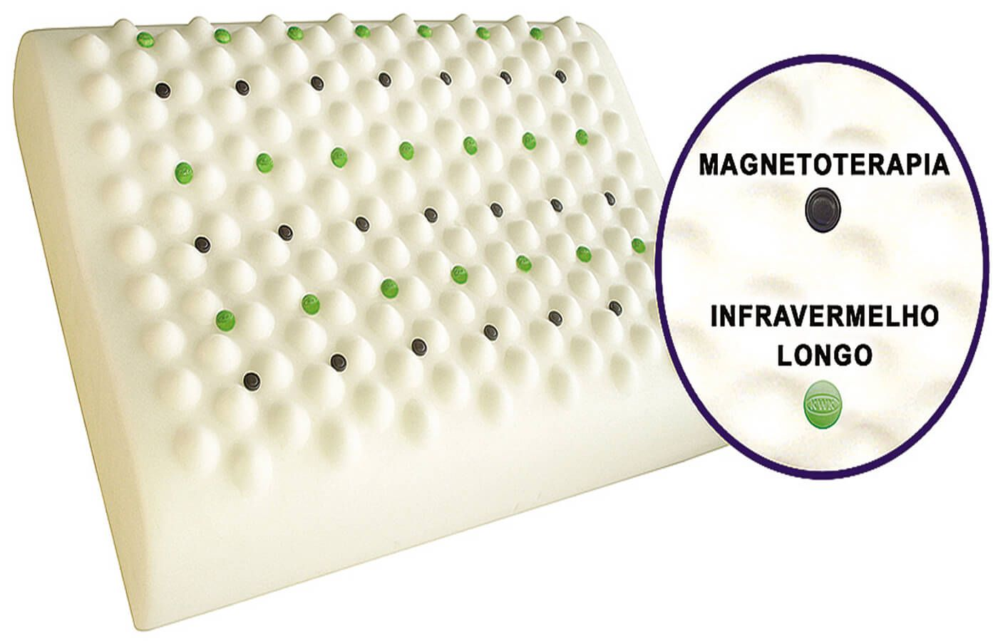 Travesseiro Magnético Latex Sintético Anatômico Kenko Premium   - Kenko Premium Colchões