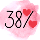 38% Off geral