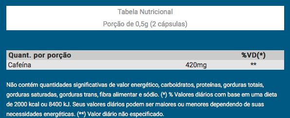 Cafeína - 120 cáps. - 250mg