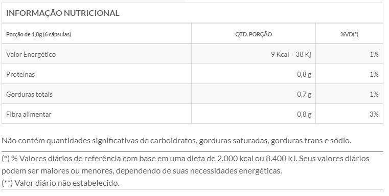 CHIA Oil - Óleo de Chia - 120 Cáps. - 1000mg