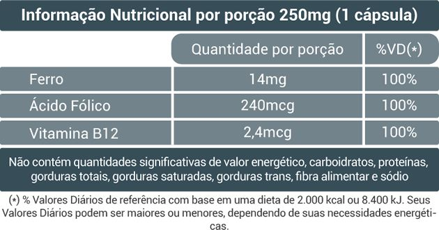 Ferro + Fólico + B12 - 50 Cáps. - 250mg