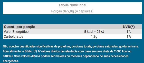 Maxx Carnitine - 120 Cáps. - 500 mg
