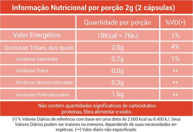 Óleo de Cártamo + Chia - 60 Cáps. - 1000mg