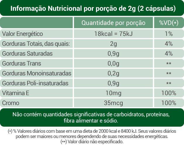 Óleo de Cártamo, Chia, Coco, Cromo e Vitamina E - 60 Cáps. - 1000mg