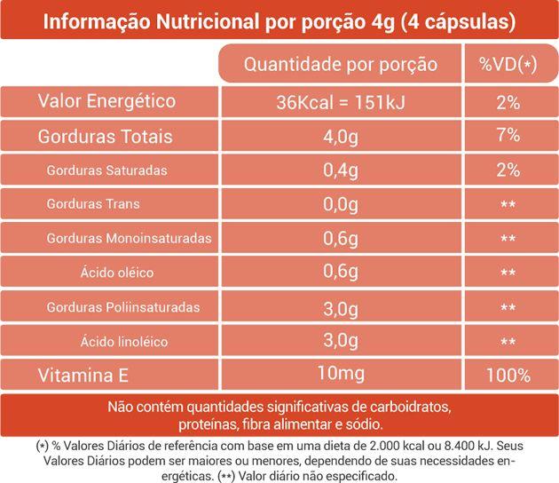 Óleo de Cártamo + Vitamina E - 60 Cáps. - 1000mg