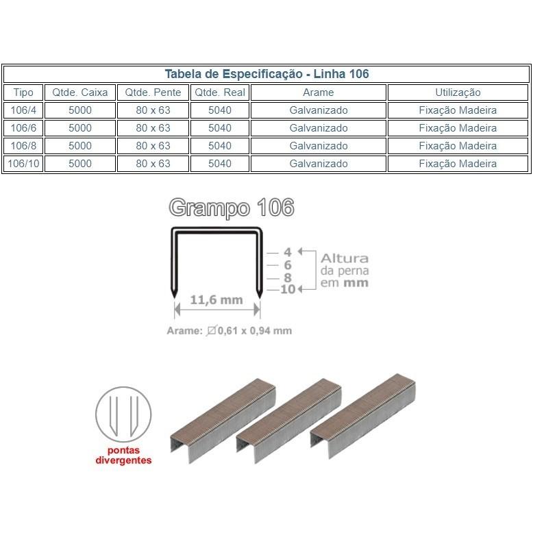 Grampo 106/6 Galvanizado 5 Cxs Com 5000 unidades Acc