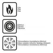 Panela 3 em 1 de aluminio com revestimento antiderente 20598/710 | Lojas Estrela
