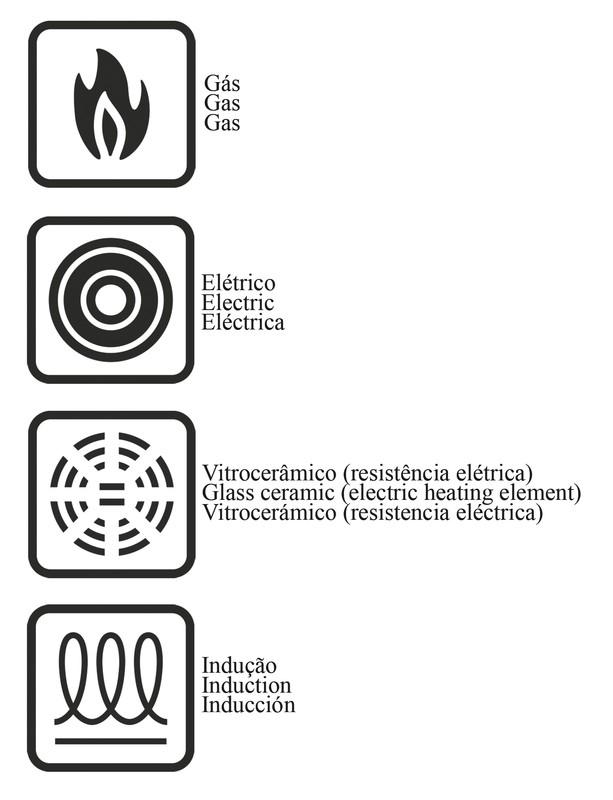 Caçarola Tramontina 30 cm Lyon Inducao 20960/430