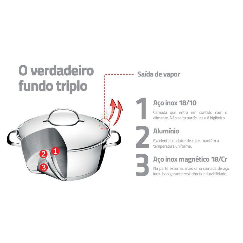 Jogo Panelas Aço Inox 7 Pçs Allegra 65650/170