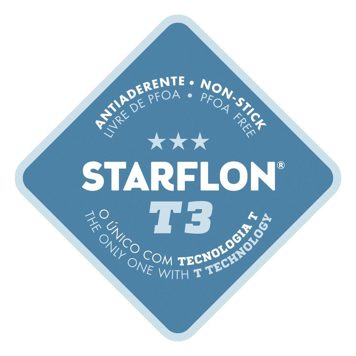 Panela Tramontina Preta em Alumínio com Revestimento Interno Antiaderente Starflon T3 com Tampa Cabo Aço Inox e Silicone 16 cm 1,4 L 20861/016 | Lojas Estrela