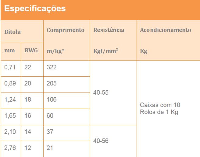 Arame Galvanizado Belgo Bitolas 16 ou 18 - 1Kg