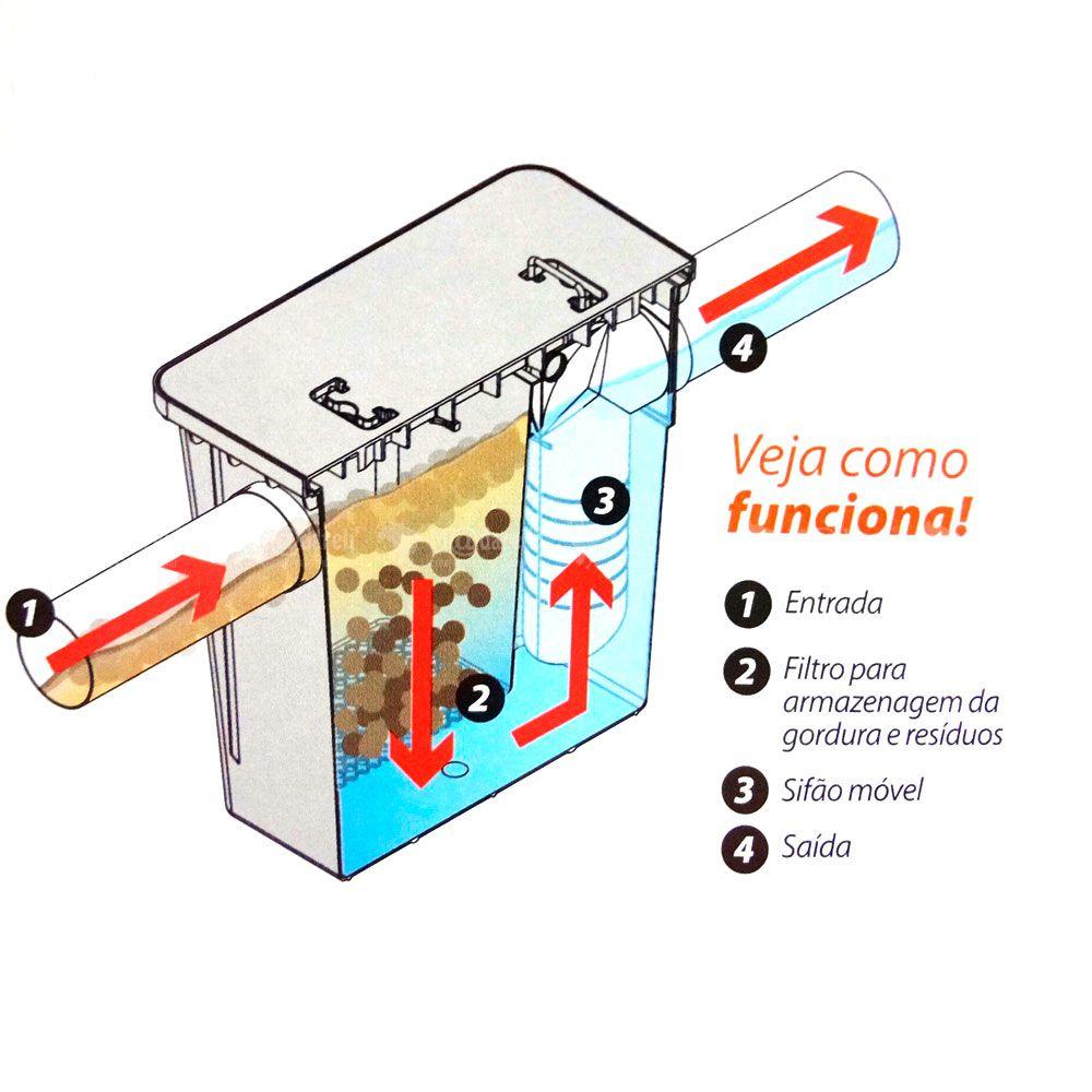 Caixa de Gordura 52 Litros com Cesto e Sifão Preta - Roma