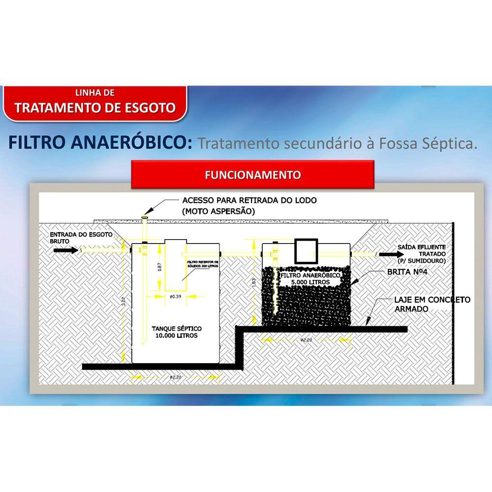 Fossa Séptica Acqualimp 5.000 litros + Filtro Anaeróbio