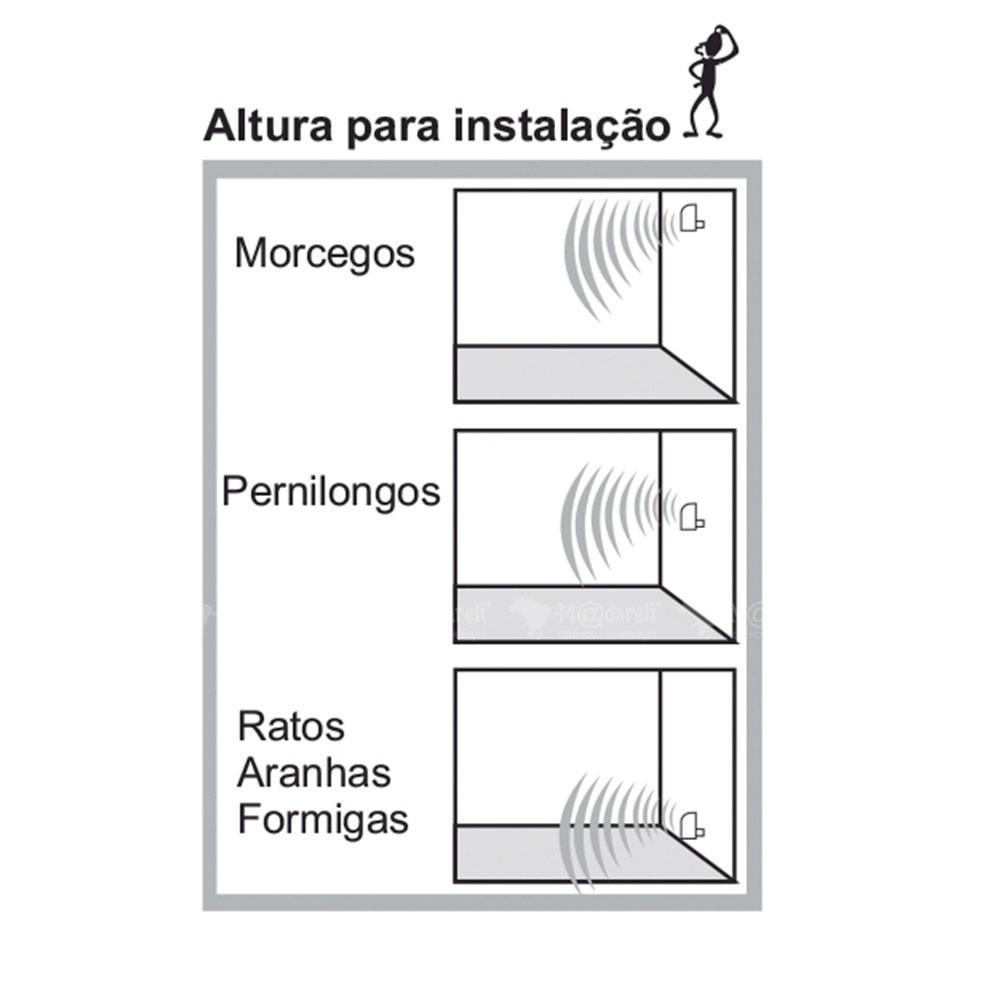 Repelente Eletrônico Pernilongos Morcegos Ratos Aranhas Formigas Bivolt