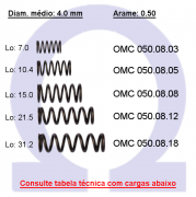 Mola compressão OMC 05008XX (Embalagem 10 peças)