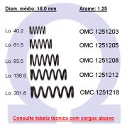 Mola compressão OMC 12512XX  (Embalagem 5 peças)
