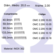 Mola Compressão OMC INOX 20010XX  (Embalagem 5 peças)