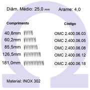 Mola Compressão OMC INOX 40006XX  (Embalagem 5 peças)