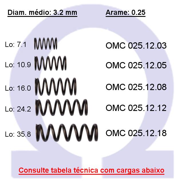 Mola compressão OMC 02512XX (Embalagem 10 peças)