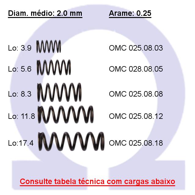 Mola compressão OMC 02508XX (Embalagem 10 peças)