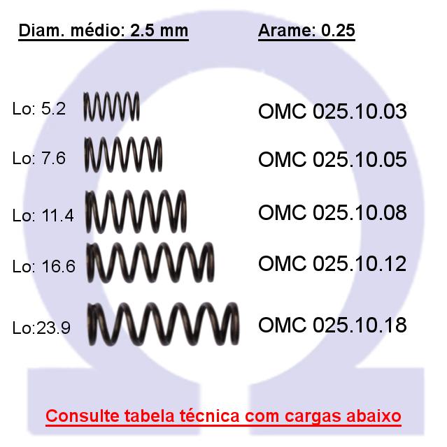 Mola compressão OMC 02510XX (Embalagem 10 peças)