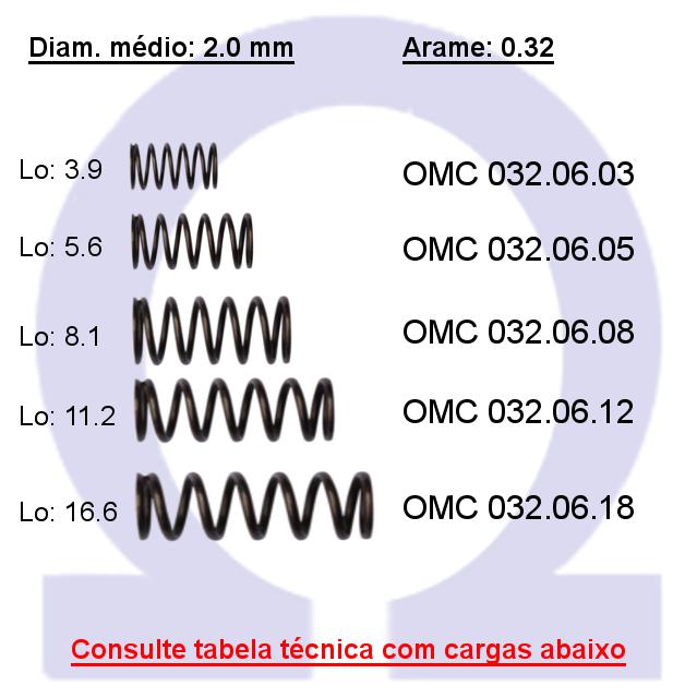 Mola compressão OMC 03206XX (Embalagem 10 peças)