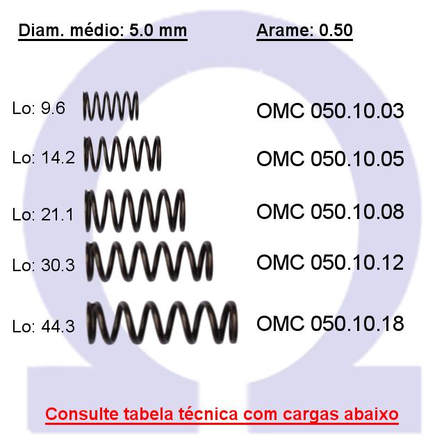Mola compressão OMC 05010XX (Embalagem 10 peças)