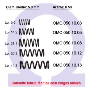 Mola compressão OMC 05012XX (Embalagem 10 peças)