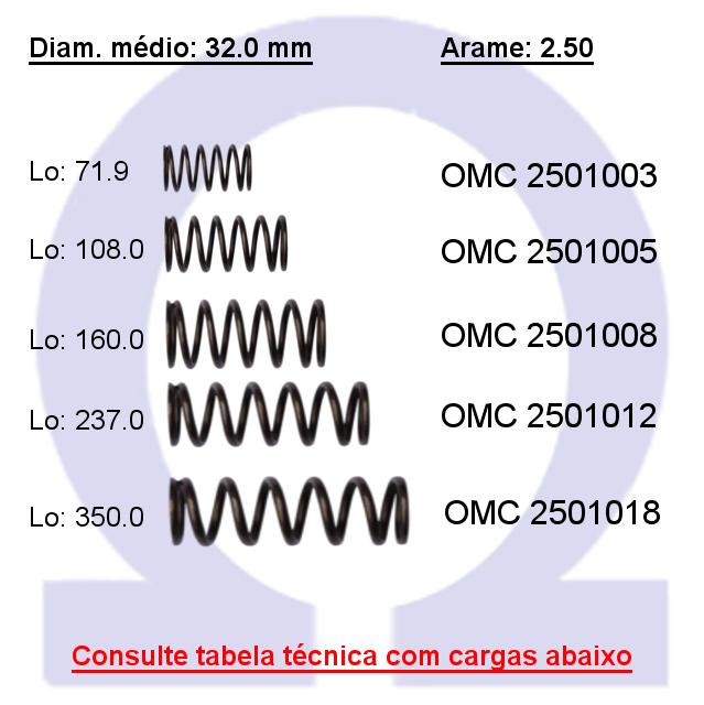 Mola compressão OMC 25012XX  (Embalagem 5 peças)