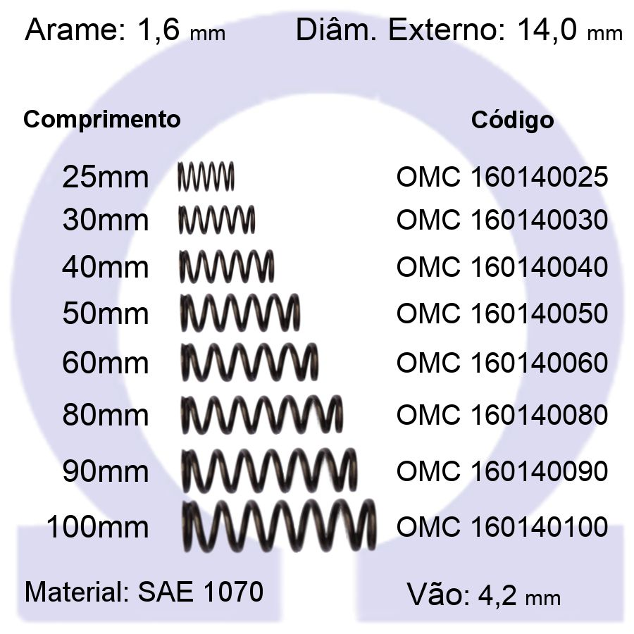 Mola de Compressão OMC 160140XXX (Embalagem 10 peças)