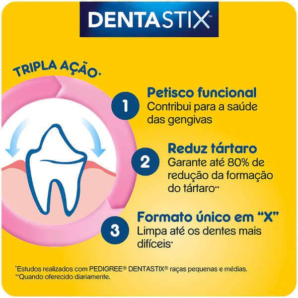 Pedigree Dentastix Raças Pequenas  - Agropet Mineiro