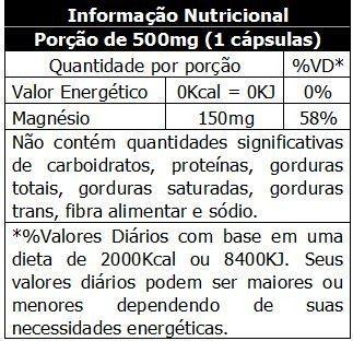 12x Magnesio Dimalato  Puro - 600 Capsulas - 2 Cáps x Dia - Meissen