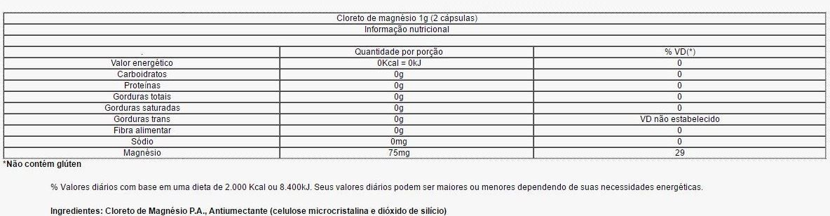 4x Cloreto De Magnésio Pa 120 Cápsulas Meissen - 480  Caps