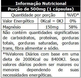 6 x  Magnesio Dimalato  Puro - 360 Capsulas -  2 x Dia - Meissen