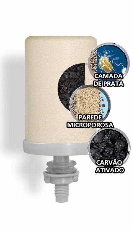 Filtro De Barro São João Classic 8 Litros Purificador 2 Vela Tripla Ação Esterilizante