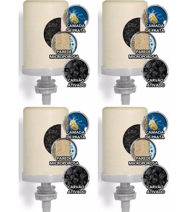 Kit  4 Velas Tripla Ação Esterilizante Stefani Com Prata Coloidal
