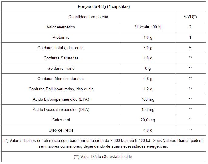 Kit 6 Ômega 3 Óleo de Peixe - 120 Cápsulas 1200mg Unilife