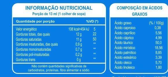 Óleo de Coco Extra Virgem Puro 5 Litros Unilife - 100% Natural